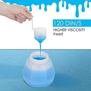 120 din/s for higher viscosity